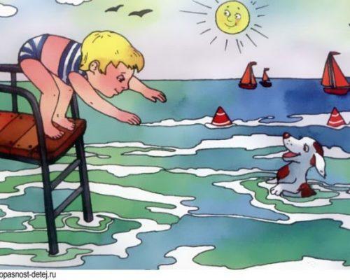 Важливо знати: правила безпеки під час перебування на водних об'єктах, заходи безпеки при купанні!