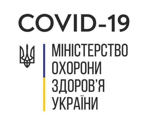 Алгоритм надання медичної допомоги хворим на COVID-19