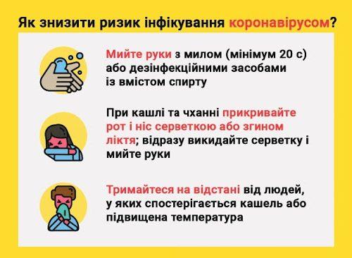 У Житомирському районі триває робота щодо профілактики занесення та захворювання на коронавірусну хворобу