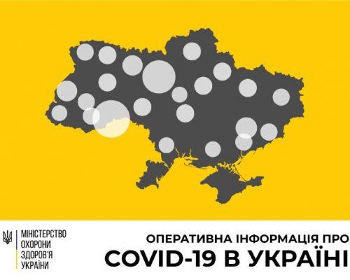 В Україні зафіксовано 942 випадки коронавірусної хвороби COVID-19