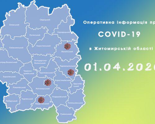 COVID-19 на Житомирщині: 5 зареєстрованих випадків, 6 підозр на захворювання