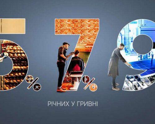 """Уряд розширив межі чинної програми кредитування малого бізнесу """"5-7-9%"""""""