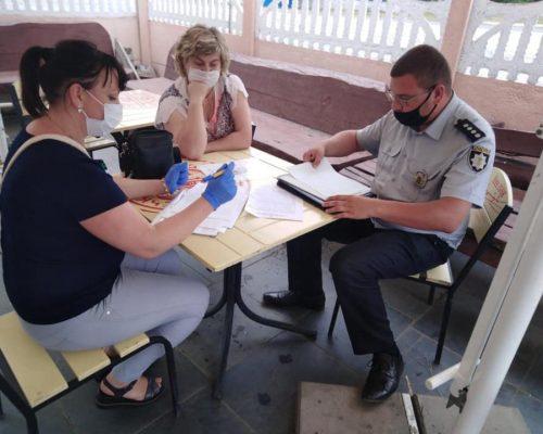На Житомирщині продовжуються перевірки суб'єктів господарювання щодо дотримання правил карантину