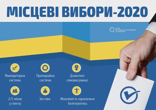 Як стати виборцем у своїй новій громаді за допомогою онлайн сервісу DRV.GOV.UA
