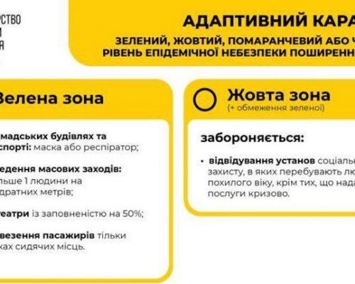 Відсьогодні у Житомирській області встановлюється «жовтий» рівень епідемічної небезпеки поширення COVID-19