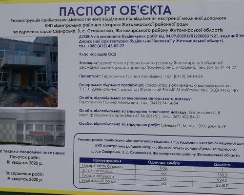 Велике будівництво: у Житомирському районі триває будівництво нової амбулаторії та ведуться роботи з реконструкції приймального відділення районної лікарні