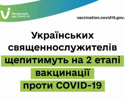 Українських священнослужителів щепитимуть на 2 етапі вакцинації проти COVID-19